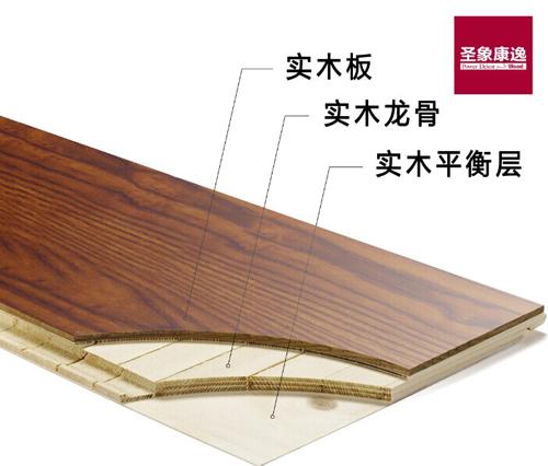 龙骨在实木地板安装中的作用主要有以下几个,第一,保证地板铺设