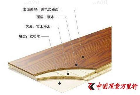 三层实木复合地板剖面图