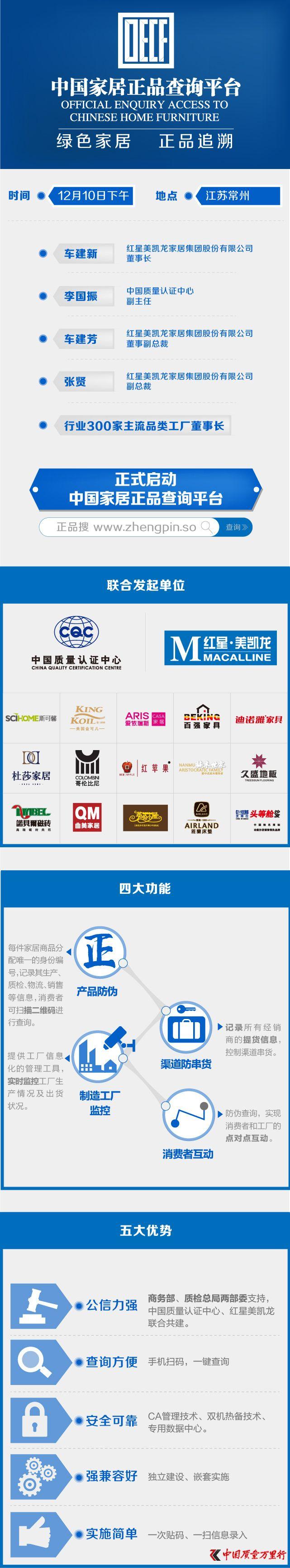 """中国质量认证中心与红星美凯龙联合发布""""中国家居正品查询平台"""""""