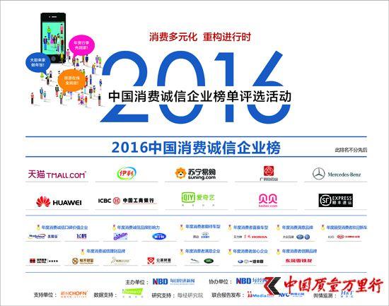 2016中国消费诚信企业榜 母婴电商贝贝网榜上有名