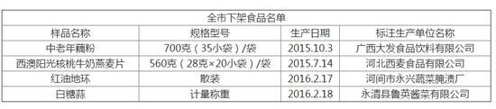 北京食药监:西麦燕麦片等4种食品不合格