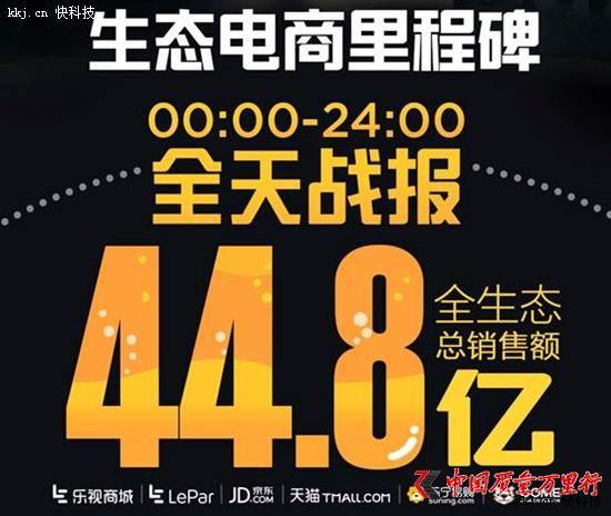 乐视919超级电视总销量突破80.2万台 44.8亿创历史记录