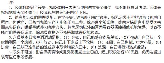 中国人寿官网康恒重大疾病保险合同条款截图二