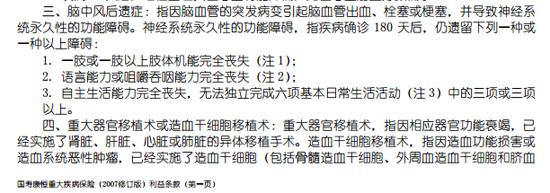 中国人寿官网康恒重大疾病保险合同条款截图一