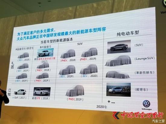 多达17余款 大众公布在华新能源车计划