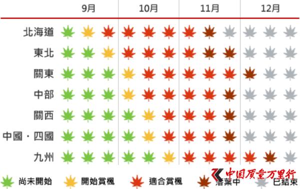 2017日本最全赏红叶指南!要去看红叶的,再不准备就晚啦~