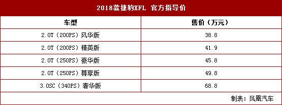 2018款捷豹XFL上市 售价38.8-68.8万元