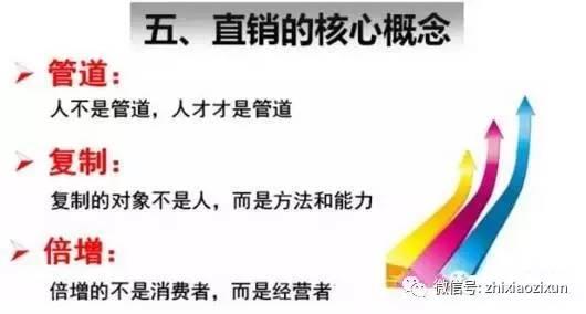 2017新获牌直销公司与准直销公司名单(内参)