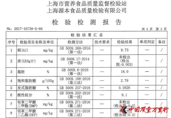 桃园眷村承认油条产品检出铝残留:称可能源于面粉或用水