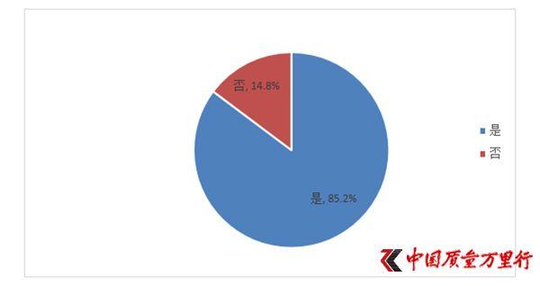 中消协发布报告:超8成受访者曾遭遇App个人信息泄露