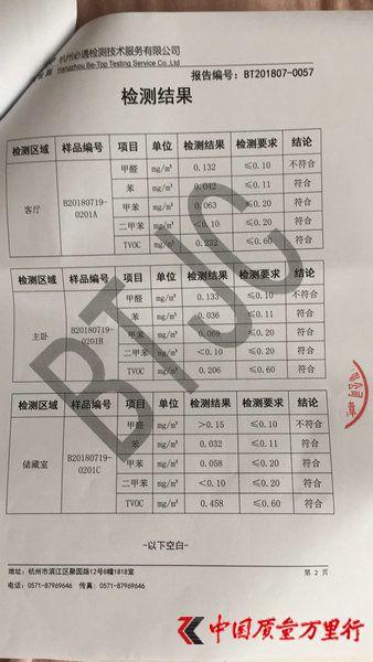 中国式甲醛超标:惹不起 又躲不掉