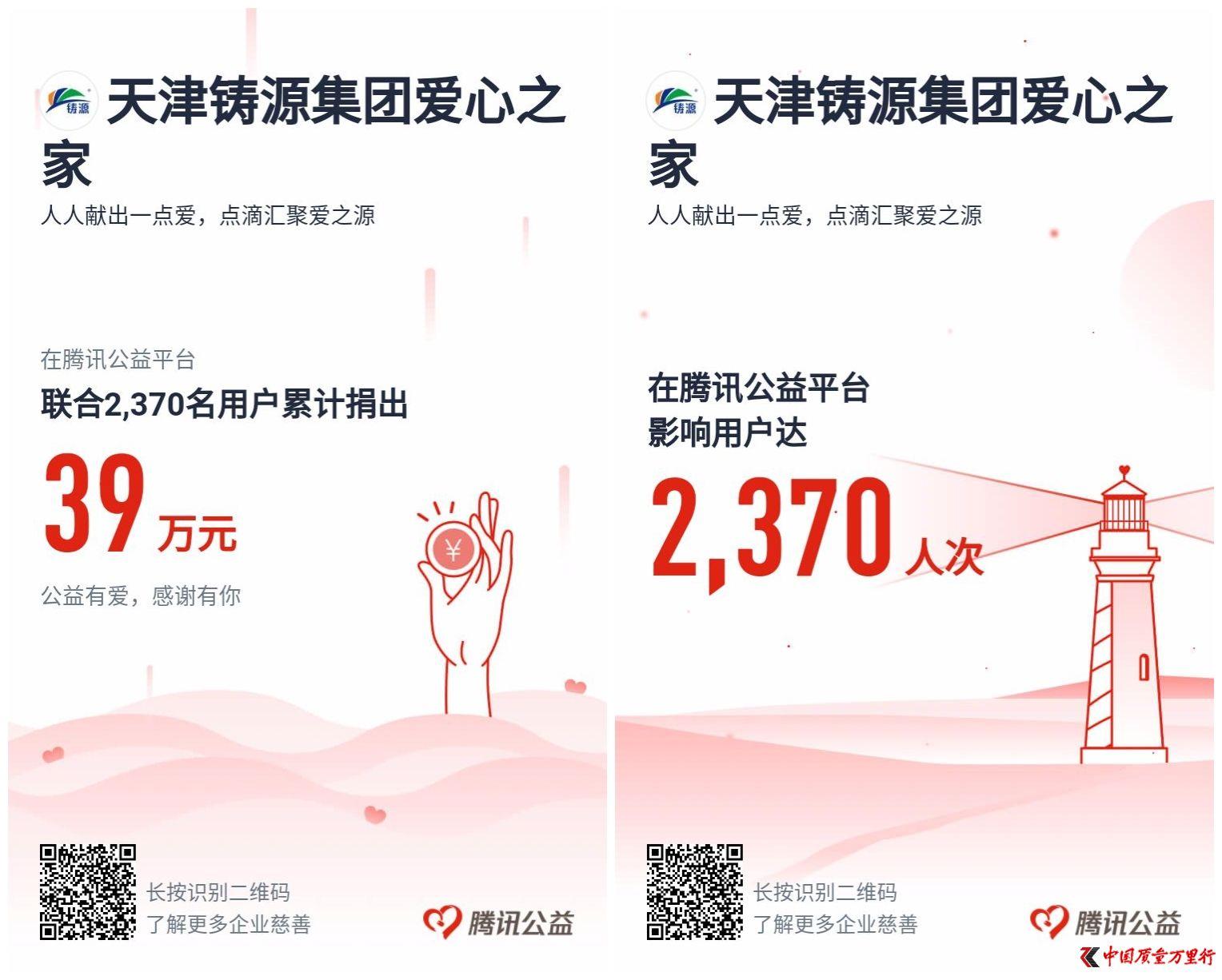 """铸源集团""""99公益日"""":积小善 成大爱"""