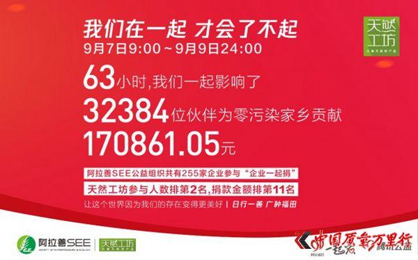 天然工坊再次携手99腾讯公益,一元公益为零污染家乡广种福田