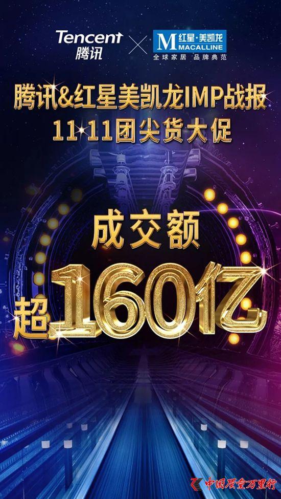 腾讯&红星美凯龙联手夺冠家居11·11!猛增550%超160亿元