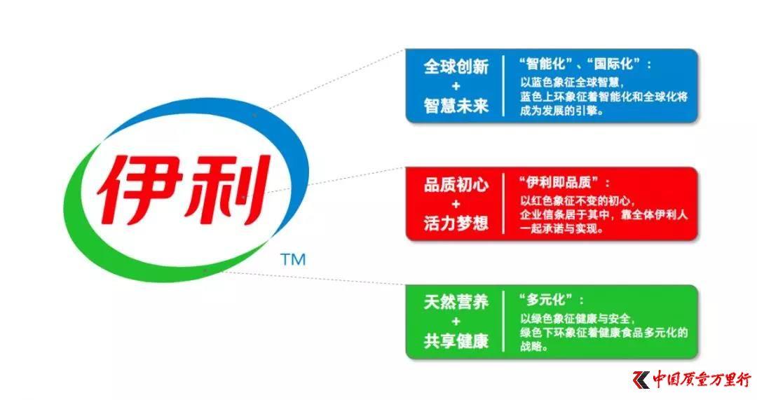 伊利品牌全新升级 向世界传递中国健康力量