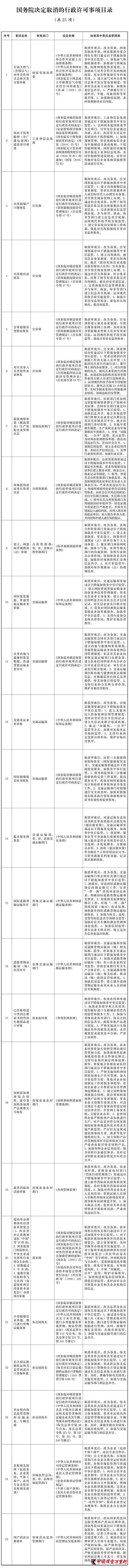 国务院:取消25项行政许可事项 下放6项行政许可事项