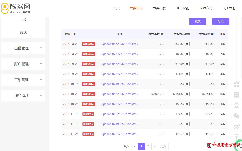 预警:钱盆网出借逾期 投诉无门
