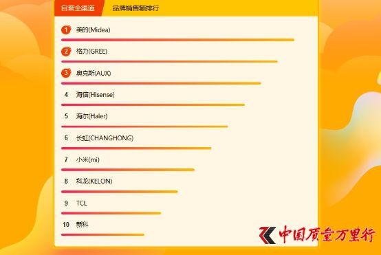 苏宁618 12小时战报:全渠道订单增长171%
