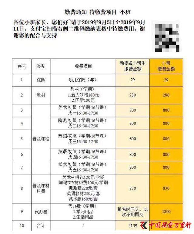 北京一幼儿园强制报陶泥等5门兴趣班,收费5千!有家长选择退学