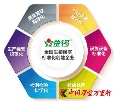 """喜讯!金锣集团荣获""""全国生猪屠宰标准化创建企业""""称号"""