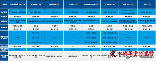 口罩厂家看过来!广东省市场监管局发布《儿童口罩生产指引》