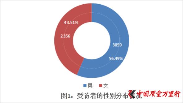 北京市澳门赌博娱乐网站协会直播带货消费调查报告