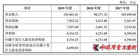 铜冠矿建IPO:兄弟公司突击入股 生产安全事故致两年4死