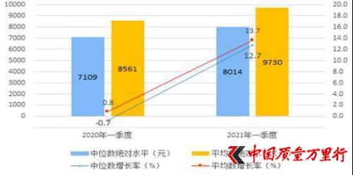 从日本消费变迁看中国当下消费现状