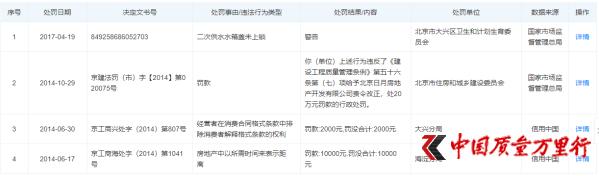 北京京投置业中南湾:销售员证件过时被住建委点名