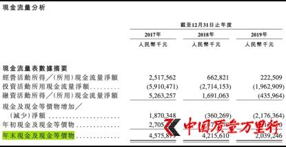 实地昆明花鹤翎延期交付 项目涉及1.2亿元款项争议