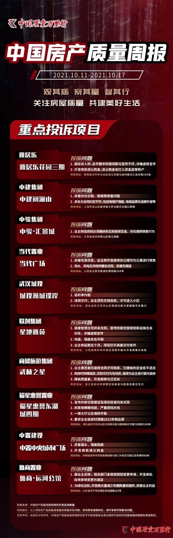 中国房产质量周报第十期:买房捆绑车位、装修,购房者犯难了!