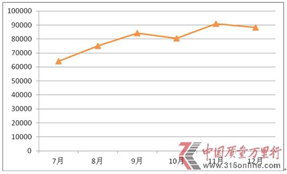 北京现代新十年期待开门红 1月剑指10万辆大关