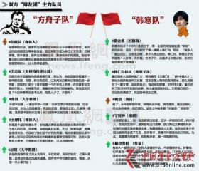 上海各级法院均未收到韩寒起诉方舟子的诉讼材料