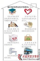 北京出台和谐家庭指标体系 须旅游购物引争议