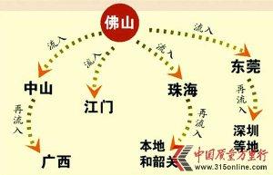"""佛山通报""""威极酱油案"""" 广东全省追查"""