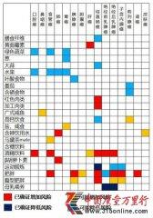 舌尖上的癌症图谱红遍微博 专家称具科学性