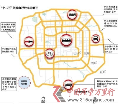 北京十二五期间将建拥堵费管理系统