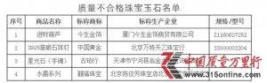 中国黄金等4品牌珠宝被曝质量不合格