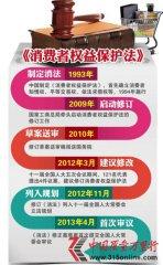 """六问新消法:能否终结""""中国式""""维权?"""